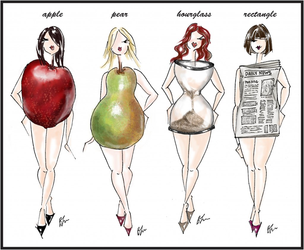 Different Shapes of Body