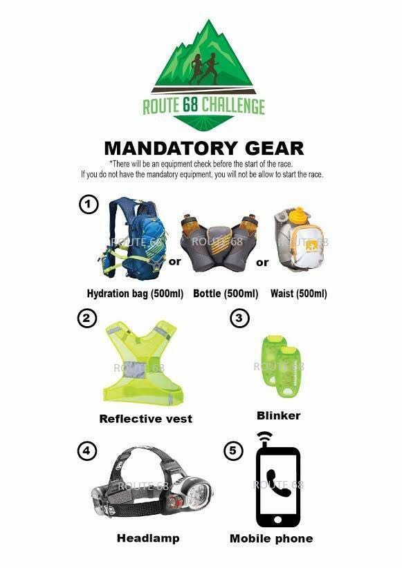 Mandatory Gear List Provided