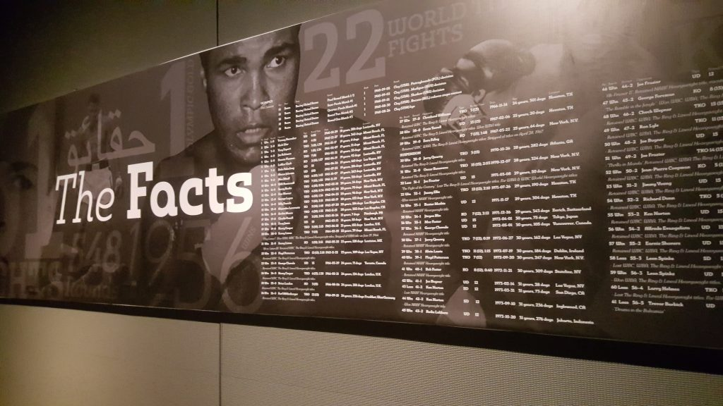 Wall of Achievements : Muhammad Ali