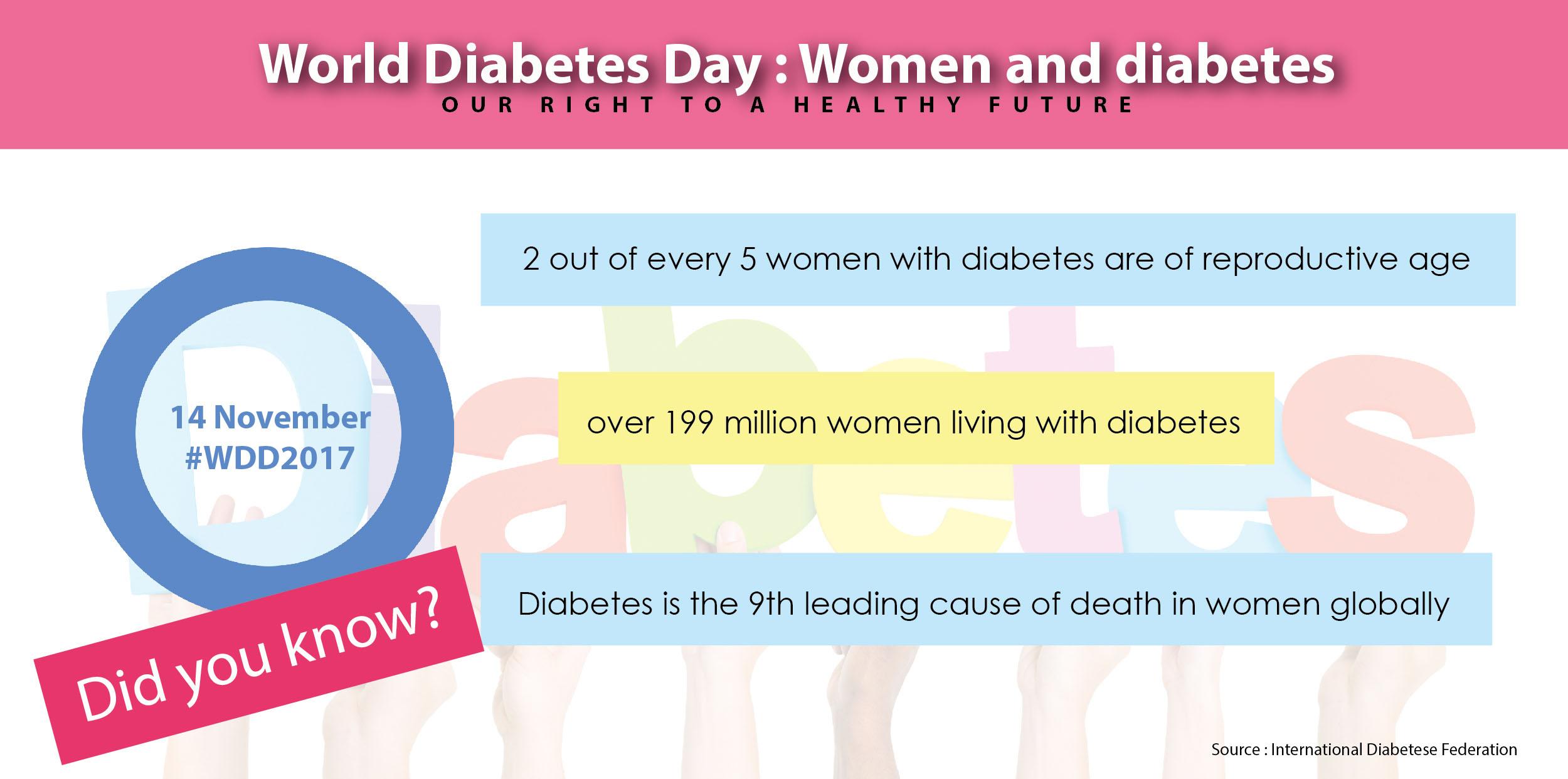 Women & Diabetes – World Diabetes Day 2017 | Nashata